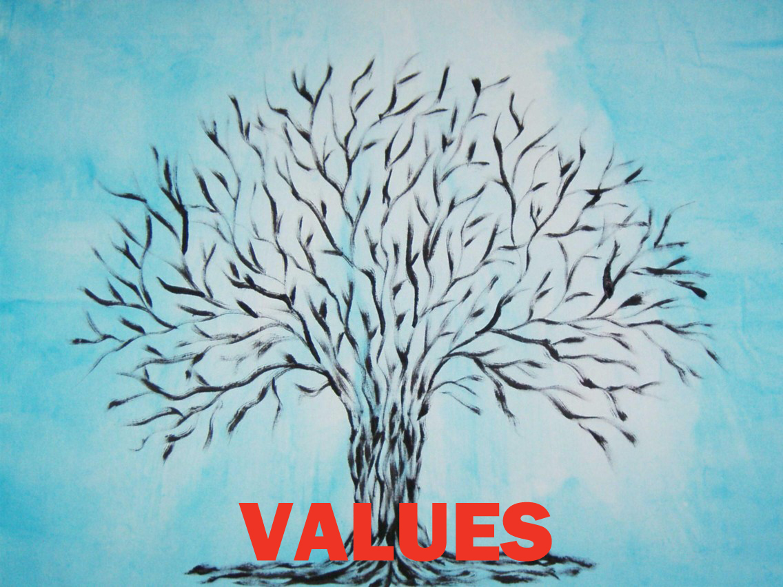 an analysis of the most important values of barnabas in the bible Barnabas foundation  10 financial principles from the bible  it enables you to keep an eye on your values and priorities.